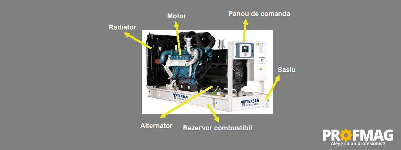 parti componente generator de curent electric